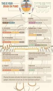 Piano Brain